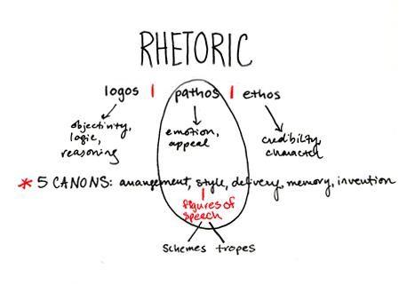 Examples Of Literary Analysis